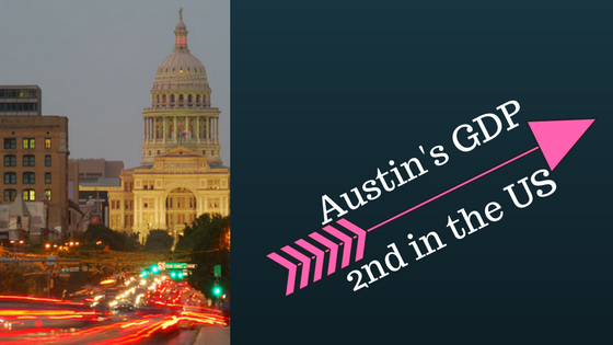 Austin's GDP 2nd in the US